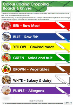 WALL CHART FOR CHOPPING BOARDS WIPE CLEAN  A4  XA178